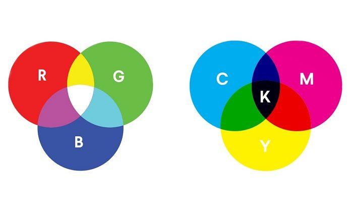Perbedaan Warna RGB Dan CMYK