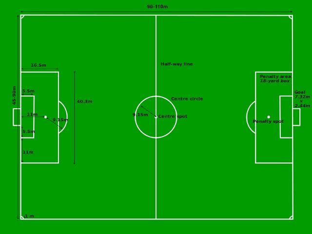 ukuran-lapangan-sepak-bola-nasional