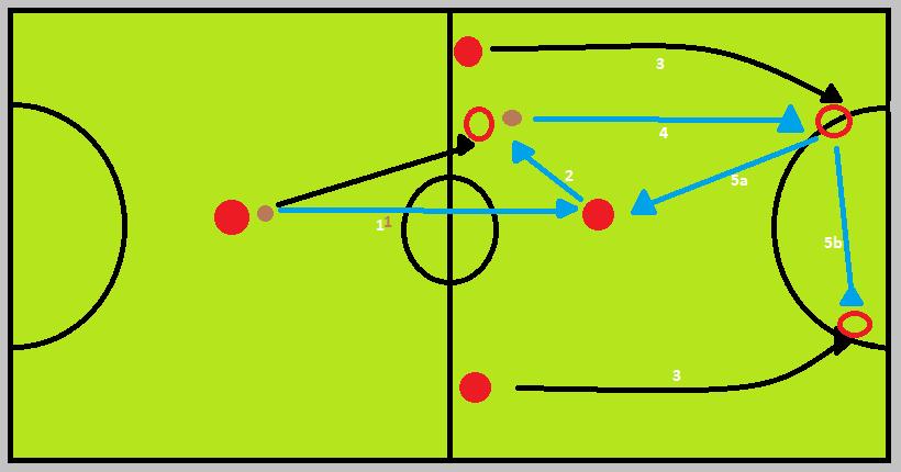 Taktik Dan Strategi Dalam Permainan Futsal Modern