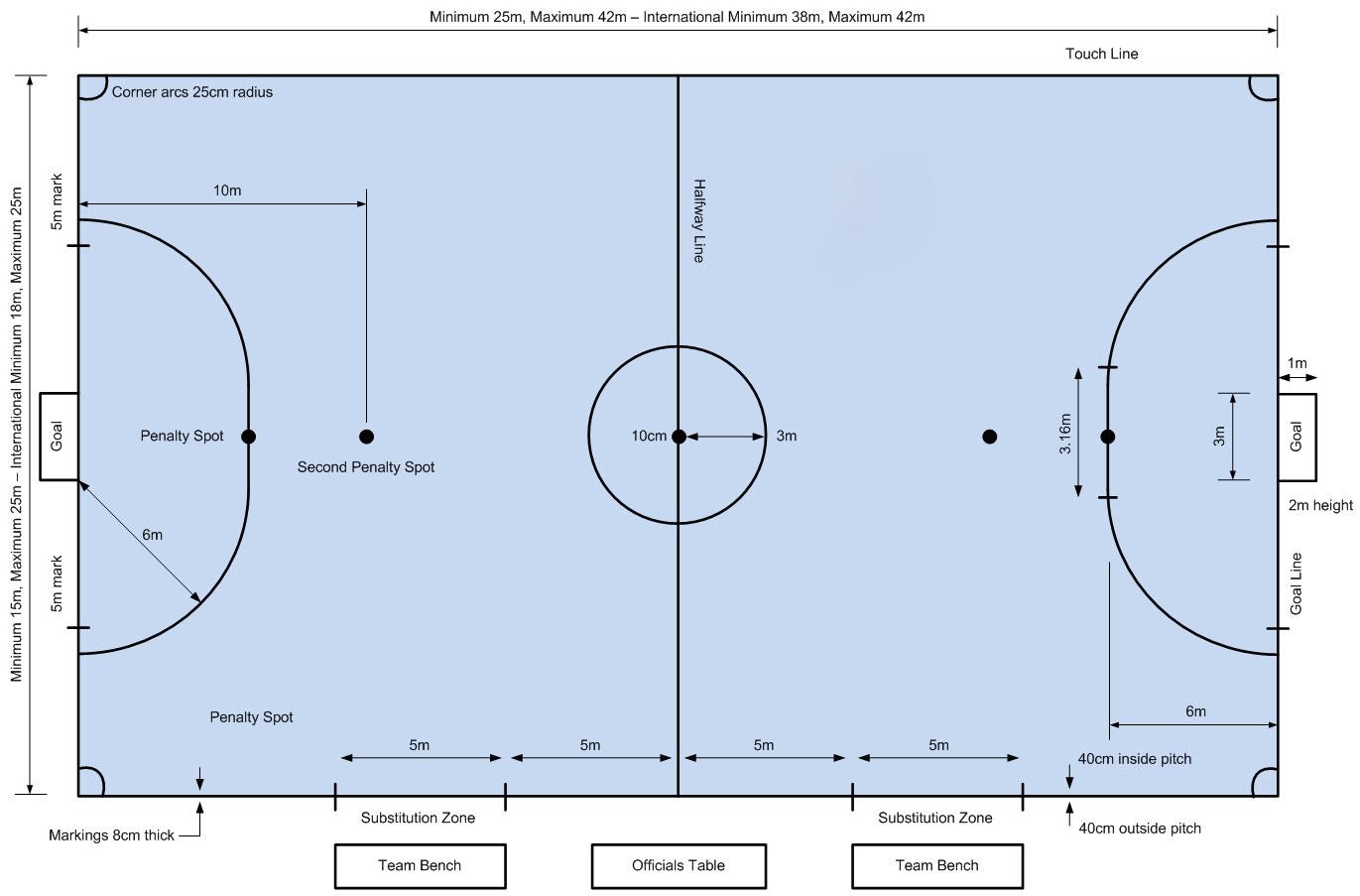 Gambar Dan Ukuran Lapangan Futsal Berserta Keterangannya