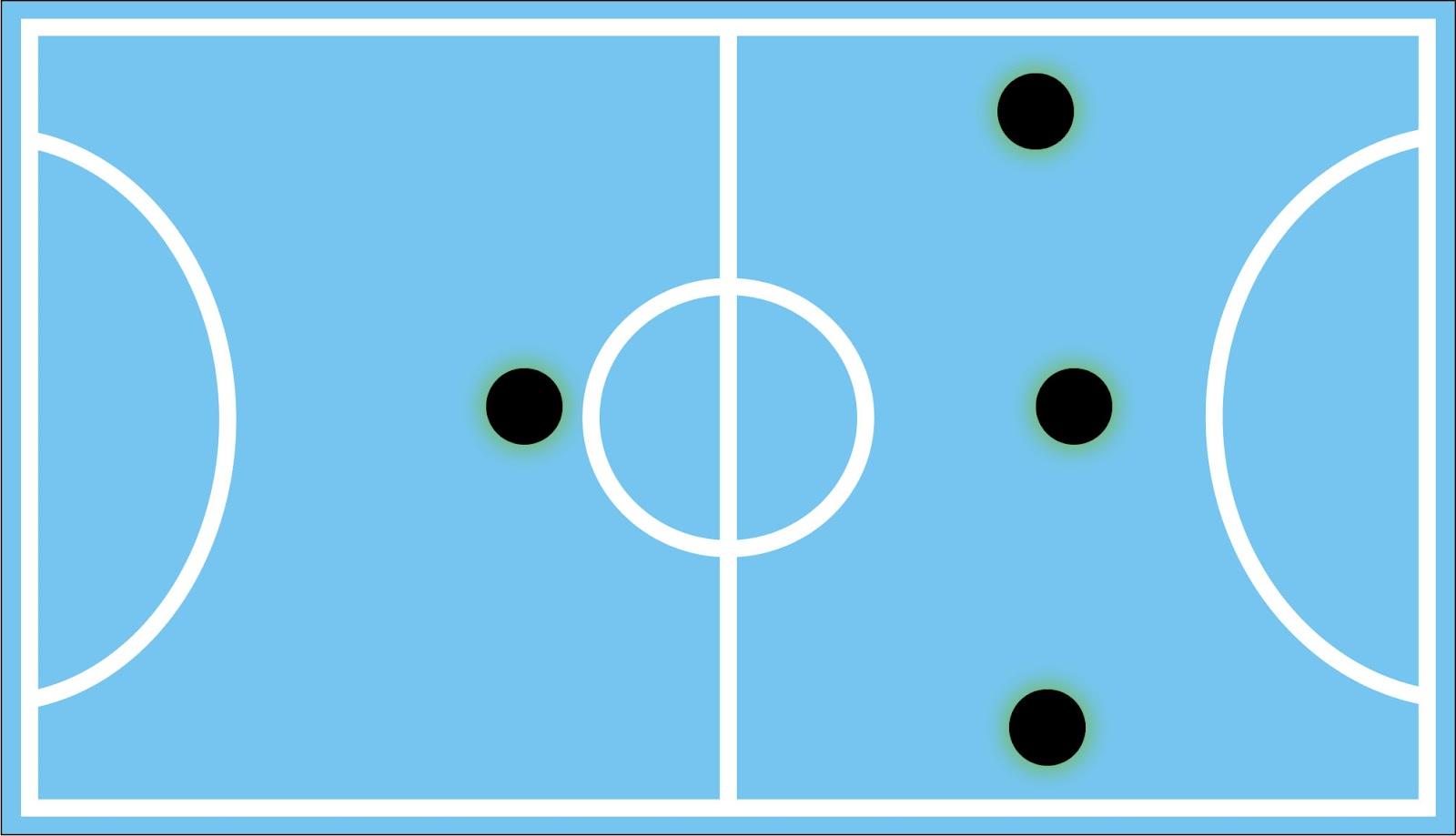 Taktik Futsal Dalam Srategi Bertahan Yang Efektif